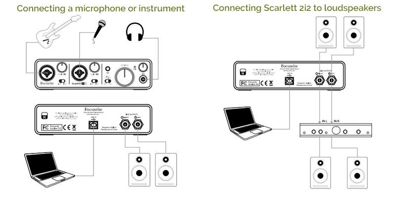 focusrite scarlett 2i2 portable usb audio interface. Black Bedroom Furniture Sets. Home Design Ideas